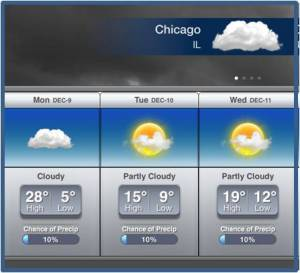 Chi weather